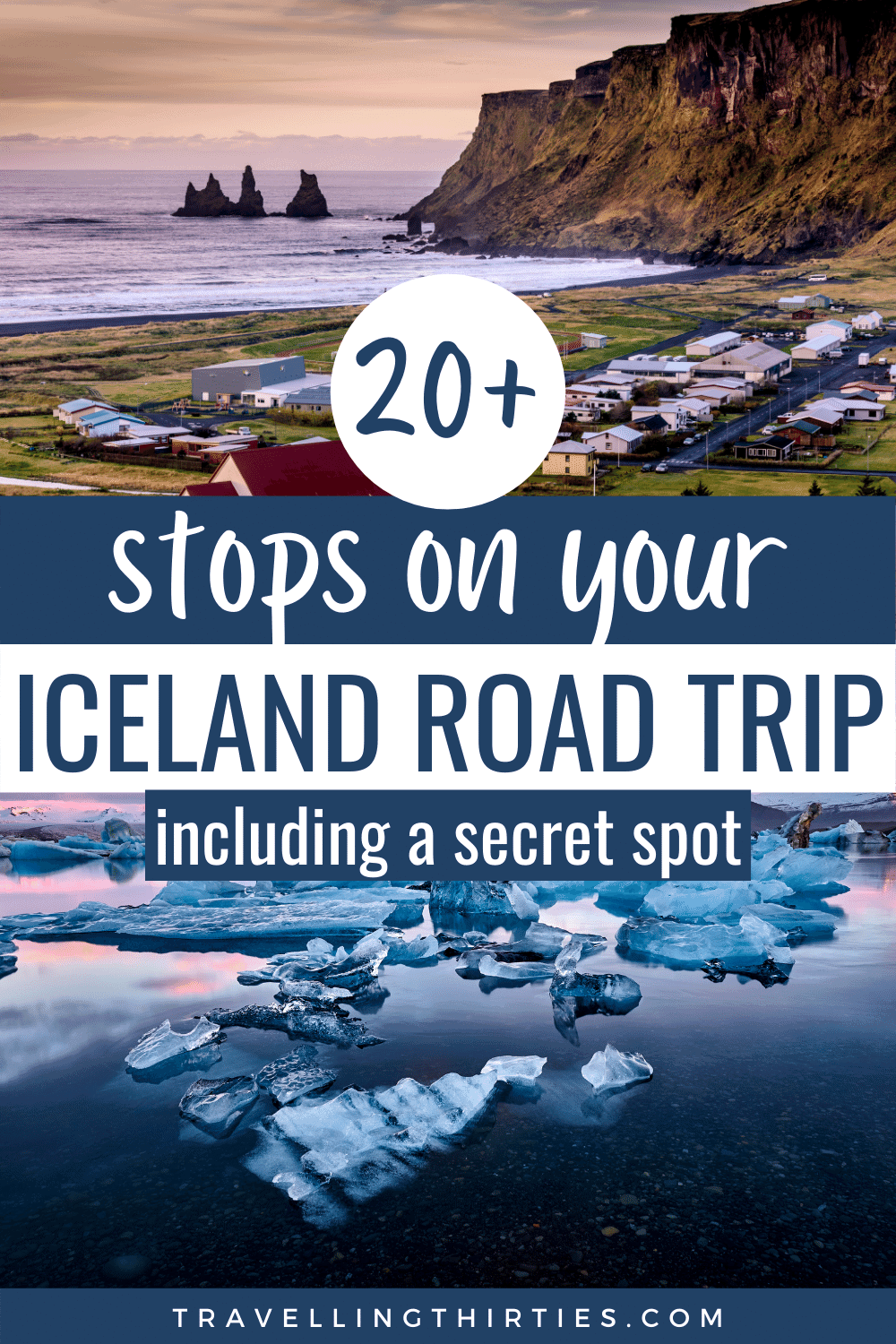 A pinterest graphic for Iceland itinerary